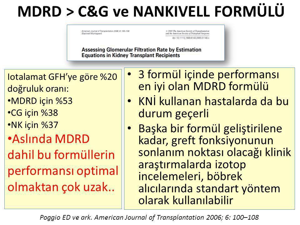 3 formül içinde performansı en iyi olan MDRD formülü KNİ kullanan hastalarda da bu durum geçerli Başka bir formül geliştirilene kadar, greft fonksiyonunun sonlanım noktası olacağı klinik araştırmalarda izotop incelemeleri, böbrek alıcılarında standart yöntem olarak kullanılabilir MDRD > C&G ve NANKIVELL FORMÜLÜ Iotalamat GFH'ye göre %20 doğruluk oranı: MDRD için %53 CG için %38 NK için %37 Aslında MDRD dahil bu formüllerin performansı optimal olmaktan çok uzak..