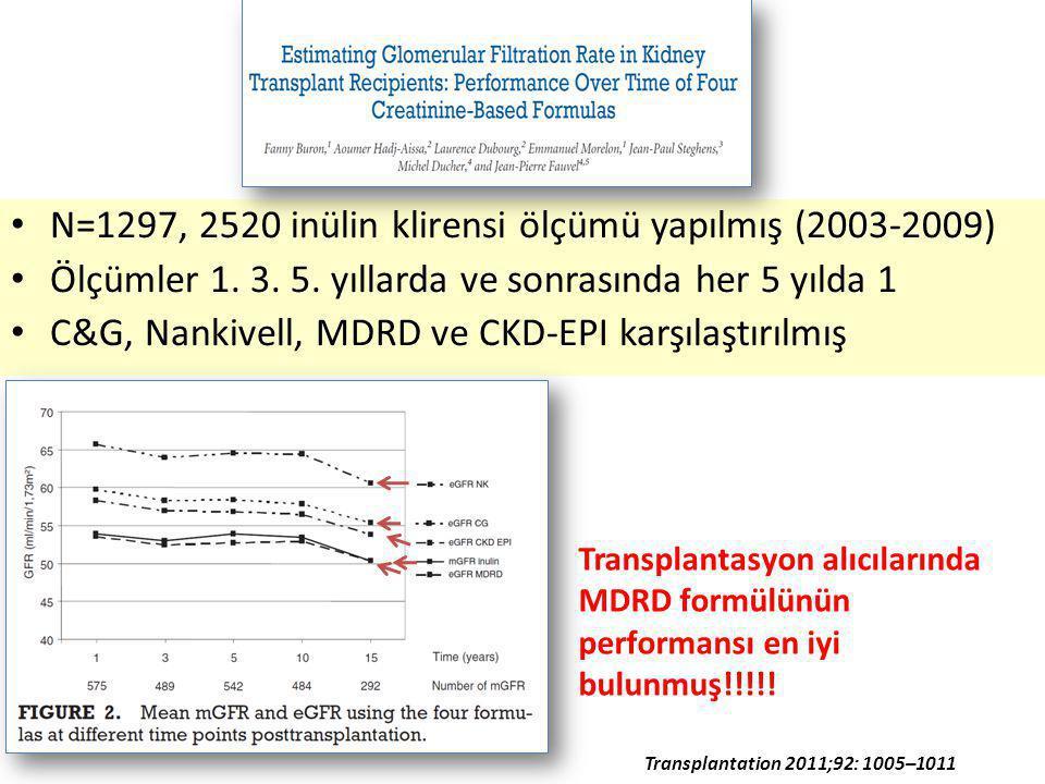N=1297, 2520 inülin klirensi ölçümü yapılmış (2003-2009) Ölçümler 1.