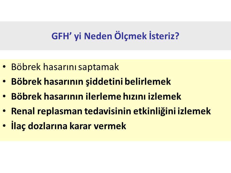 GFH' yi Neden Ölçmek İsteriz.