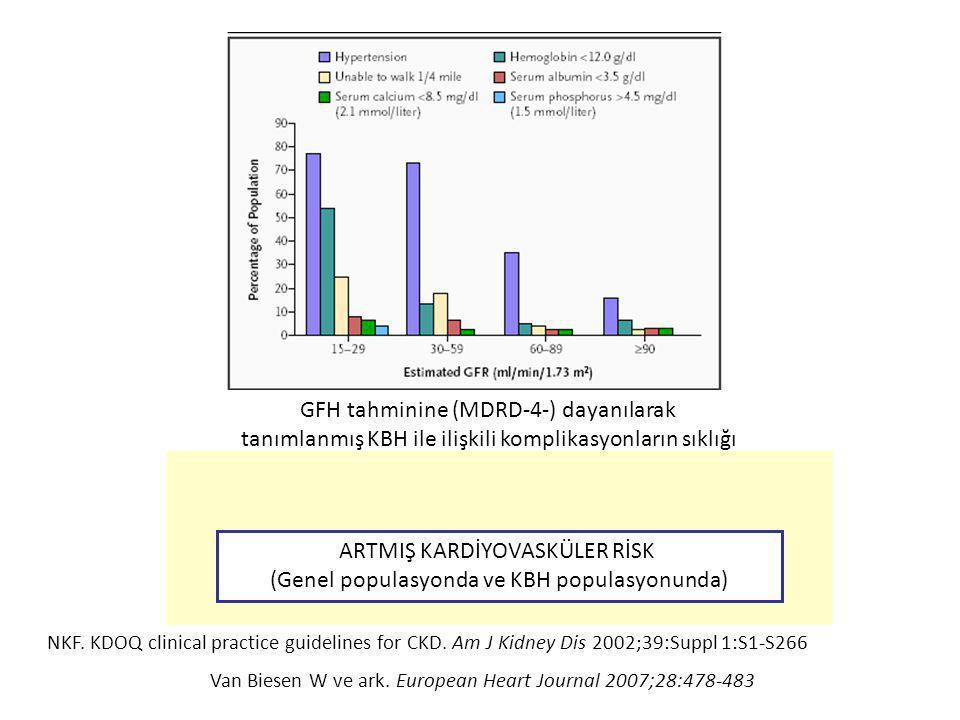 GFH tahminine (MDRD-4-) dayanılarak tanımlanmış KBH ile ilişkili komplikasyonların sıklığı NKF.
