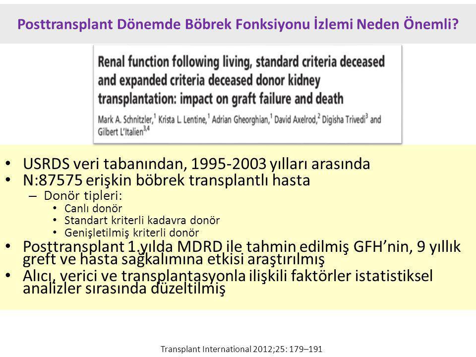 Posttransplant Dönemde Böbrek Fonksiyonu İzlemi Neden Önemli.