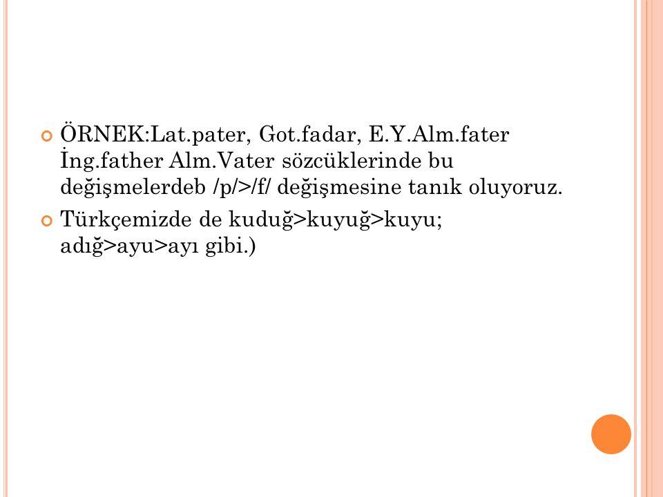 ÖRNEK:Lat.pater, Got.fadar, E.Y.Alm.fater İng.father Alm.Vater sözcüklerinde bu değişmelerdeb /p/>/f/ değişmesine tanık oluyoruz. Türkçemizde de kuduğ