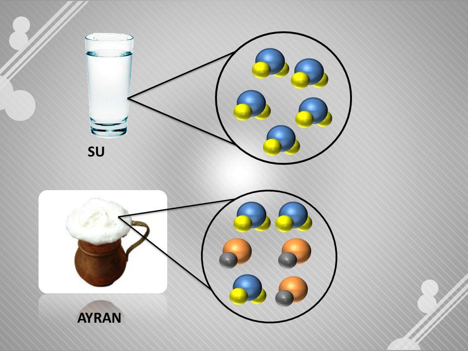 SU AYRAN