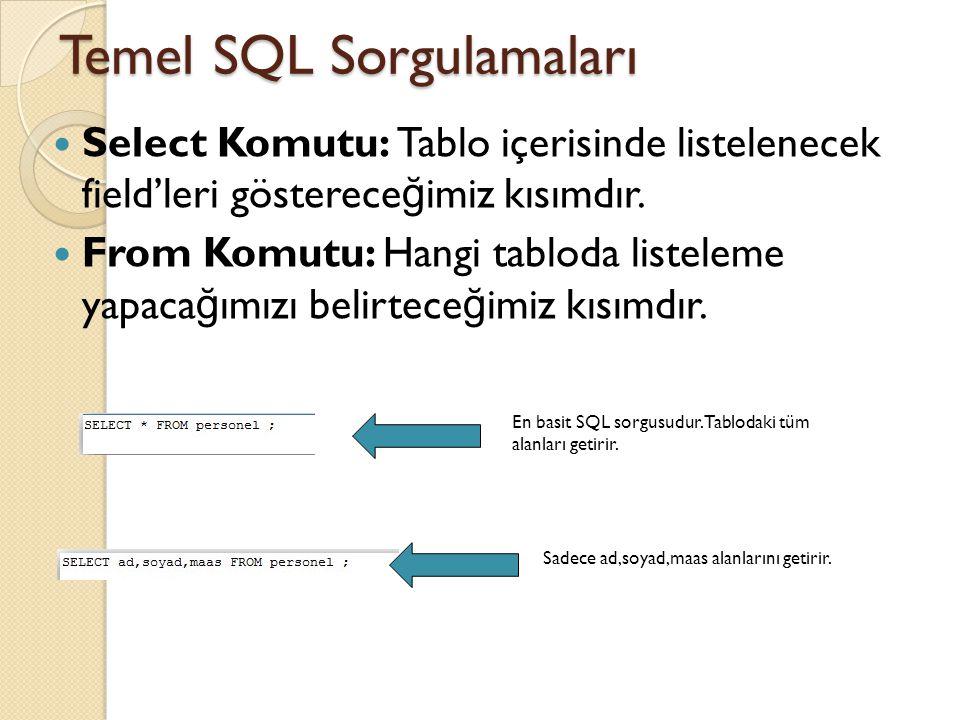 Temel SQL Sorgulamaları Select Komutu: Tablo içerisinde listelenecek field'leri gösterece ğ imiz kısımdır.