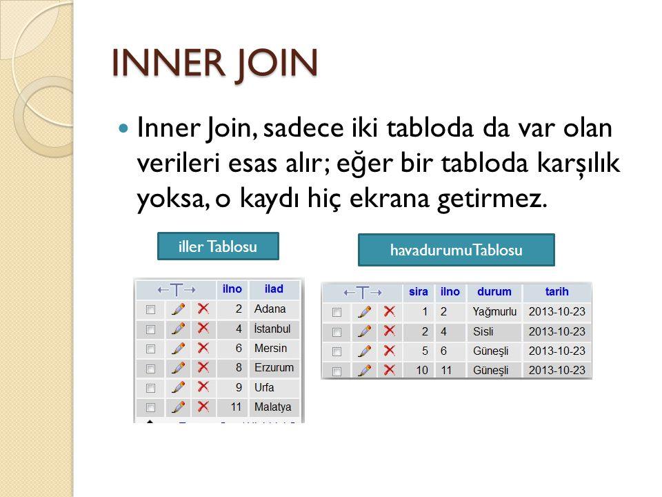 INNER JOIN Inner Join, sadece iki tabloda da var olan verileri esas alır; e ğ er bir tabloda karşılık yoksa, o kaydı hiç ekrana getirmez.