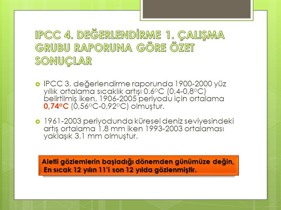  IPCC 3.