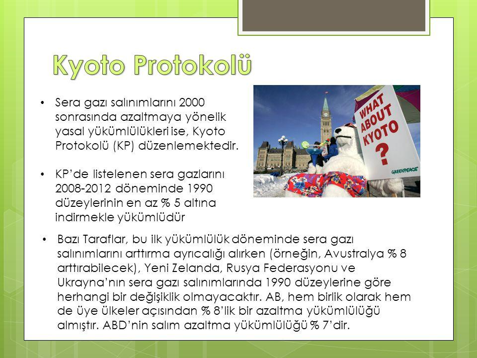 Sera gazı salınımlarını 2000 sonrasında azaltmaya yönelik yasal yükümlülükleri ise, Kyoto Protokolü (KP) düzenlemektedir.