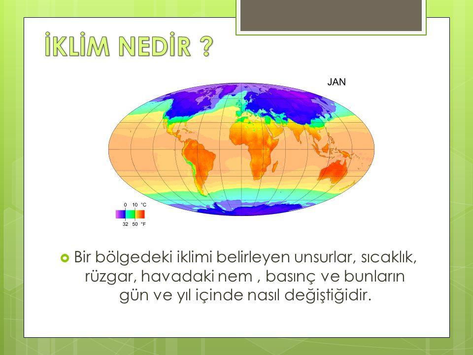  Bir bölgedeki iklimi belirleyen unsurlar, sıcaklık, rüzgar, havadaki nem, basınç ve bunların gün ve yıl içinde nasıl değiştiğidir.