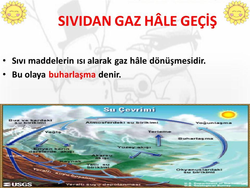 SIVIDAN GAZ HÂLE GEÇİŞ Sıvı maddelerin ısı alarak gaz hâle dönüşmesidir. Bu olaya buharlaşma denir.
