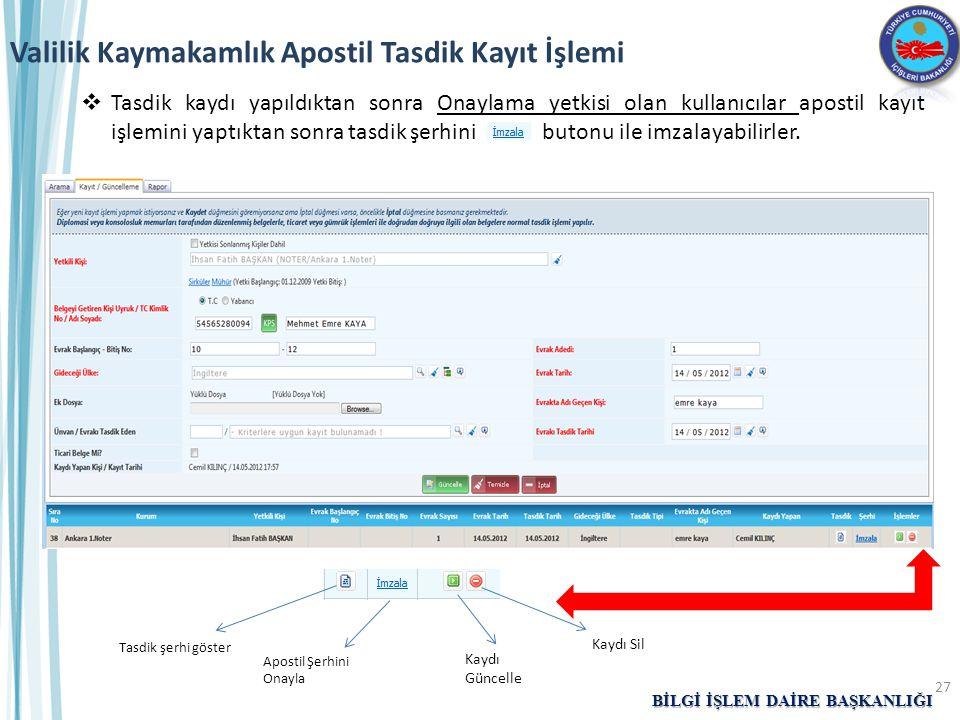 BİLGİ İŞLEM DAİRE BAŞKANLIĞI 27  Tasdik kaydı yapıldıktan sonra Onaylama yetkisi olan kullanıcılar apostil kayıt işlemini yaptıktan sonra tasdik şerh