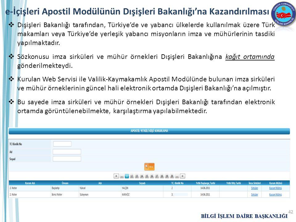 BİLGİ İŞLEM DAİRE BAŞKANLIĞI 42 e-İçişleri Apostil Modülünün Dışişleri Bakanlığı'na Kazandırılması  Dışişleri Bakanlığı tarafından, Türkiye'de ve yab