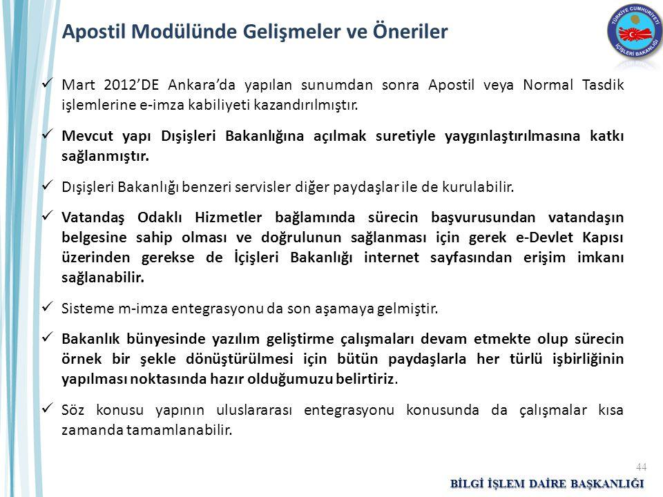 BİLGİ İŞLEM DAİRE BAŞKANLIĞI Apostil Modülünde Gelişmeler ve Öneriler Mart 2012'DE Ankara'da yapılan sunumdan sonra Apostil veya Normal Tasdik işlemle