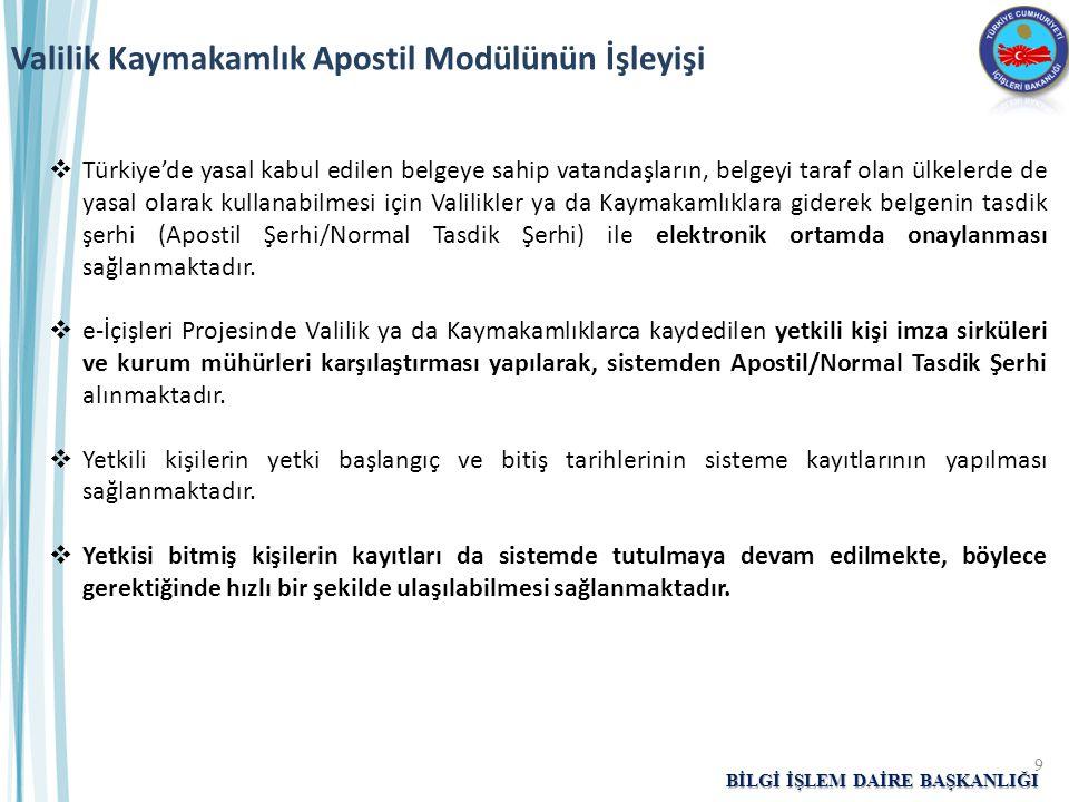 BİLGİ İŞLEM DAİRE BAŞKANLIĞI  Türkiye'de yasal kabul edilen belgeye sahip vatandaşların, belgeyi taraf olan ülkelerde de yasal olarak kullanabilmesi