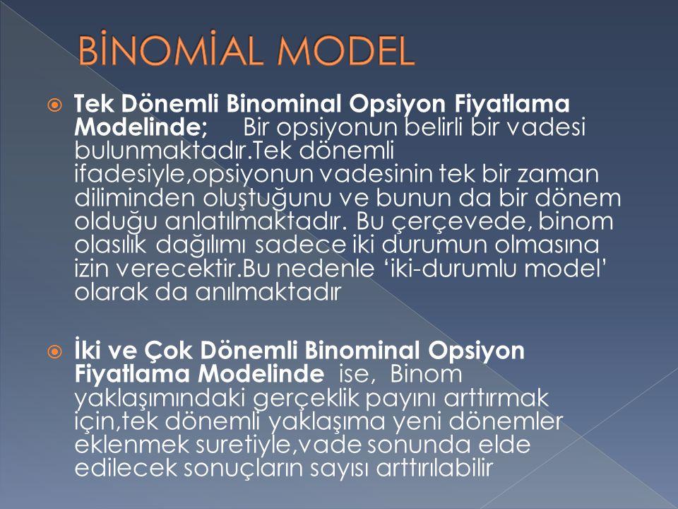  Tek Dönemli Binominal Opsiyon Fiyatlama Modelinde; Bir opsiyonun belirli bir vadesi bulunmaktadır.Tek dönemli ifadesiyle,opsiyonun vadesinin tek bir