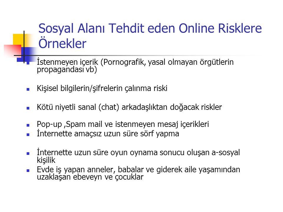 Sosyal Alanı Tehdit eden Online Risklere Örnekler İstenmeyen içerik (Pornografik, yasal olmayan örgütlerin propagandası vb) Kişisel bilgilerin/şifrele