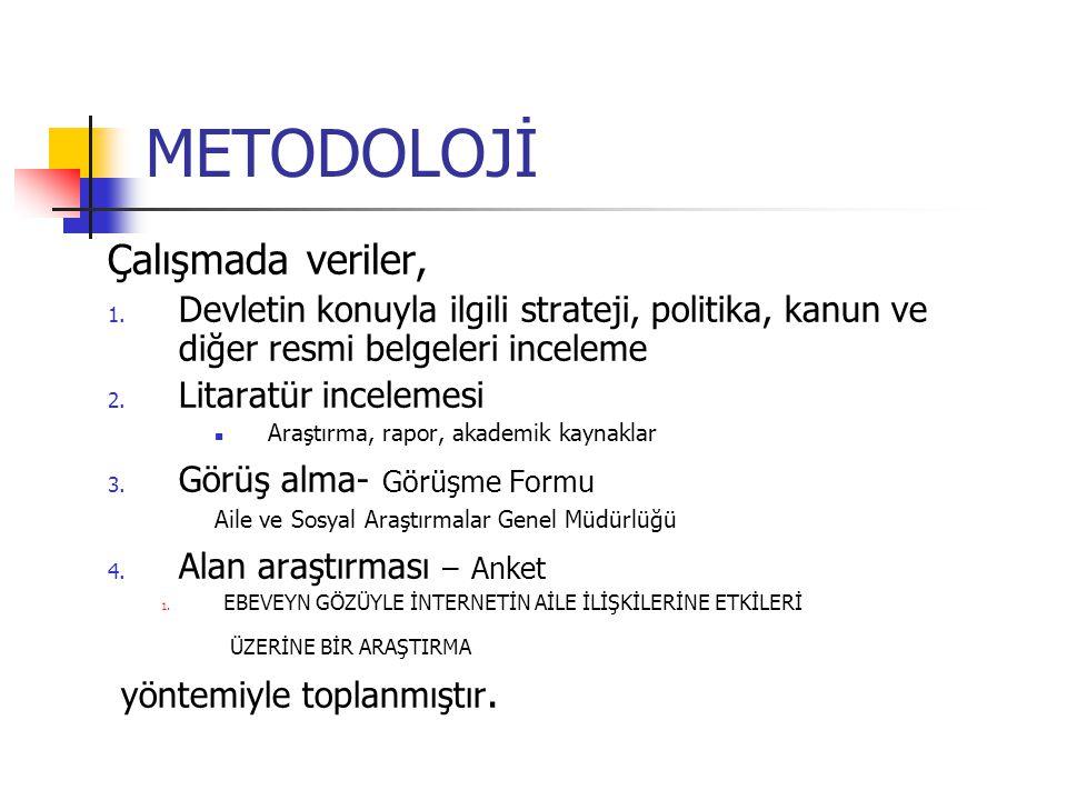 METODOLOJİ Çalışmada veriler, 1. Devletin konuyla ilgili strateji, politika, kanun ve diğer resmi belgeleri inceleme 2. Litaratür incelemesi Araştırma