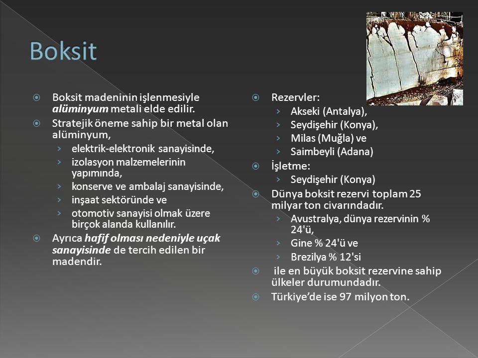  Boksit madeninin işlenmesiyle alüminyum metali elde edilir.