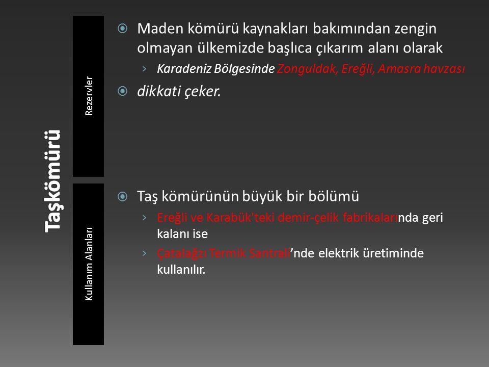Rezervler  Maden kömürü kaynakları bakımından zengin olmayan ülkemizde başlıca çıkarım alanı olarak › Karadeniz Bölgesinde Zonguldak, Ereğli, Amasra havzası  dikkati çeker.