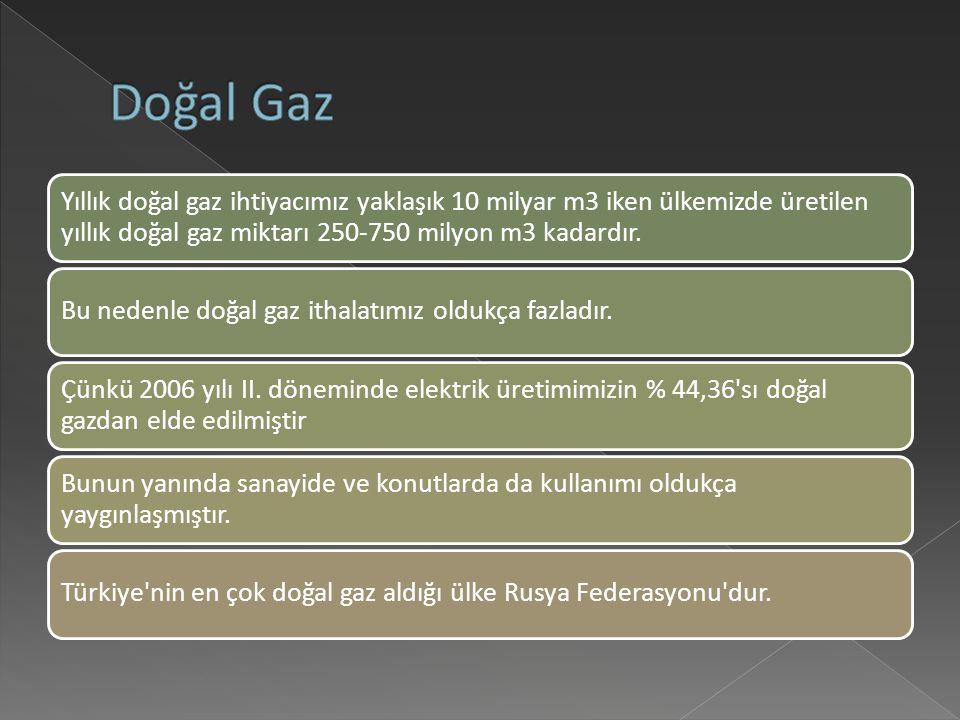 Yıllık doğal gaz ihtiyacımız yaklaşık 10 milyar m3 iken ülkemizde üretilen yıllık doğal gaz miktarı 250-750 milyon m3 kadardır.