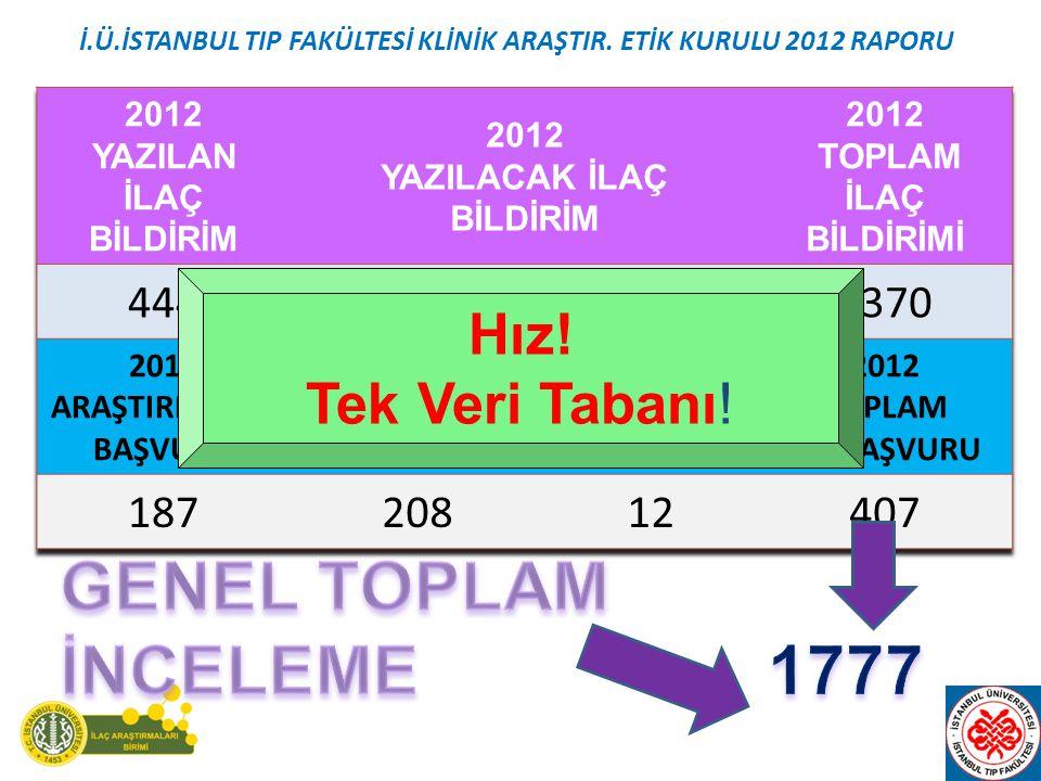 İ.Ü.İSTANBUL TIP FAKÜLTESİ KLİNİK ARAŞTIR. ETİK KURULU 2012 RAPORU Hız! Tek Veri Tabanı!