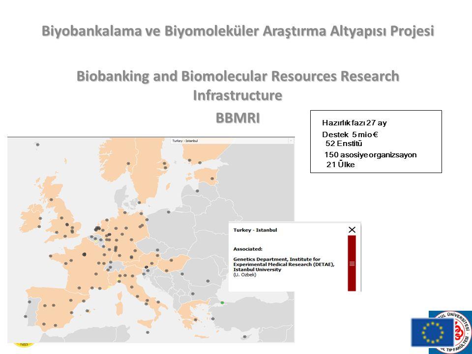 Biyobankalama ve Biyomoleküler Araştırma Altyapısı Projesi Biobanking and Biomolecular Resources Research Infrastructure BBMRI Hazırlık fazı 27 ay Destek 5 mio € 150 asosiye organizsayon 21 Ülke 52 Enstitü