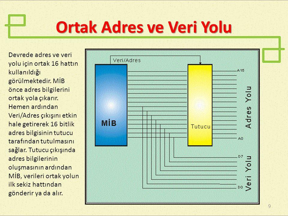 Ortak Adres ve Veri Yolu 9 Devrede adres ve veri yolu için ortak 16 hattın kullanıldığı görülmektedir. MİB önce adres bilgilerini ortak yola çıkarır.