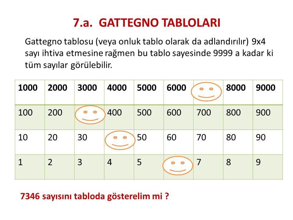7.a. GATTEGNO TABLOLARI Gattegno tablosu (veya onluk tablo olarak da adlandırılır) 9x4 sayı ihtiva etmesine rağmen bu tablo sayesinde 9999 a kadar ki