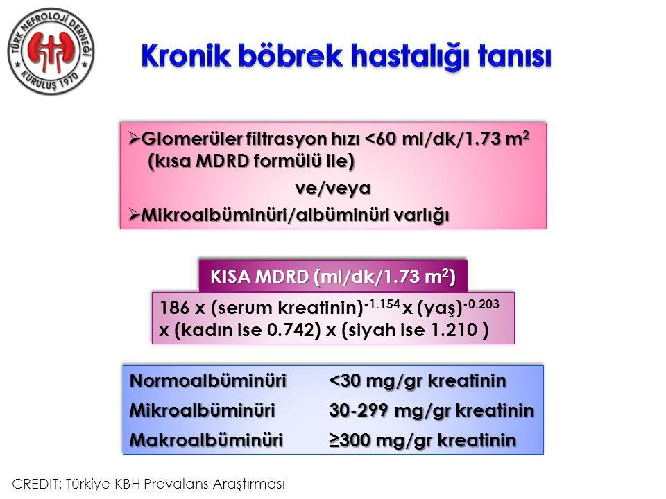  Glomerüler filtrasyon hızı <60 ml/dk/1.73 m 2 (kısa MDRD formülü ile) (kısa MDRD formülü ile)ve/veya  Mikroalbüminüri/albüminüri varlığı  Glomerüler filtrasyon hızı <60 ml/dk/1.73 m 2 (kısa MDRD formülü ile) (kısa MDRD formülü ile)ve/veya  Mikroalbüminüri/albüminüri varlığı 186 x (serum kreatinin) -1.154 x (yaş) -0.203 x (kadın ise 0.742) x (siyah ise 1.210 ) 186 x (serum kreatinin) -1.154 x (yaş) -0.203 x (kadın ise 0.742) x (siyah ise 1.210 ) KISA MDRD (ml/dk/1.73 m 2 ) CREDIT: Türkiye KBH Prevalans Araştırması Normoalbüminüri<30 mg/gr kreatinin Mikroalbüminüri30-299 mg/gr kreatinin Makroalbüminüri≥300 mg/gr kreatinin Normoalbüminüri<30 mg/gr kreatinin Mikroalbüminüri30-299 mg/gr kreatinin Makroalbüminüri≥300 mg/gr kreatinin