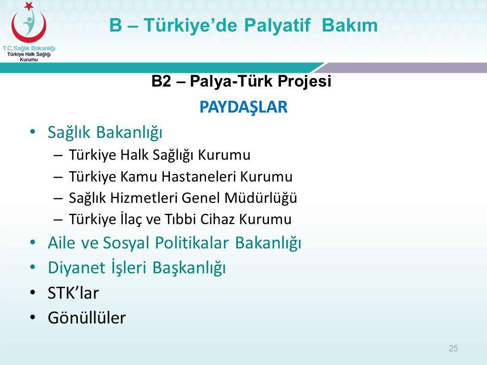 25 B – Türkiye'de Palyatif Bakım B2 – Palya-Türk Projesi PAYDAŞLAR Sağlık Bakanlığı – Türkiye Halk Sağlığı Kurumu – Türkiye Kamu Hastaneleri Kurumu –