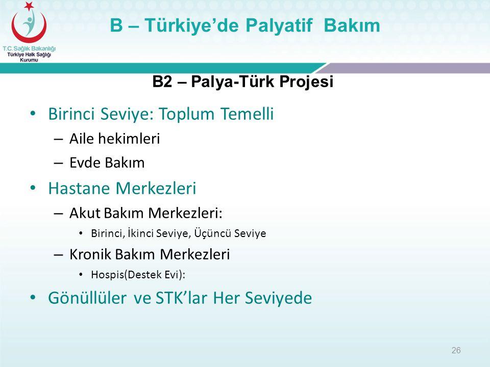 26 B – Türkiye'de Palyatif Bakım B2 – Palya-Türk Projesi Birinci Seviye: Toplum Temelli – Aile hekimleri – Evde Bakım Hastane Merkezleri – Akut Bakım