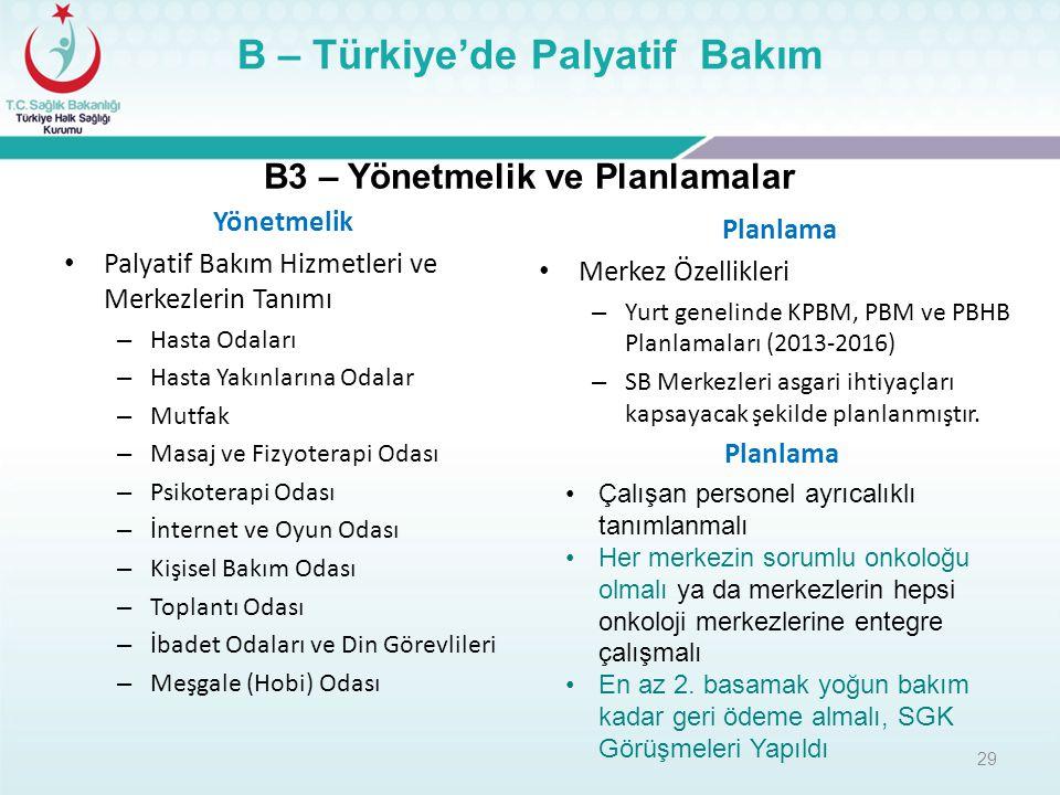 29 B – Türkiye'de Palyatif Bakım B3 – Yönetmelik ve Planlamalar Yönetmelik Palyatif Bakım Hizmetleri ve Merkezlerin Tanımı – Hasta Odaları – Hasta Yak