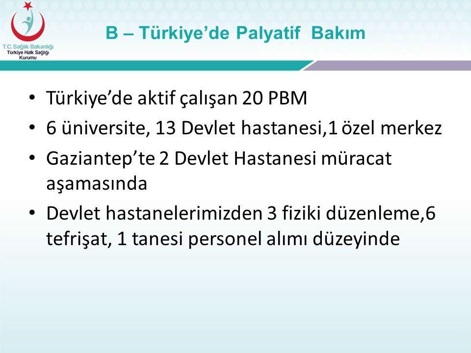 B – Türkiye'de Palyatif Bakım Türkiye'de aktif çalışan 20 PBM 6 üniversite, 13 Devlet hastanesi,1 özel merkez Gaziantep'te 2 Devlet Hastanesi müracat