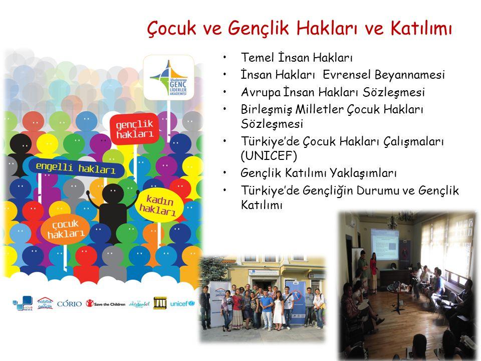 Çocuk ve Gençlik Hakları ve Katılımı Temel İnsan Hakları İnsan Hakları Evrensel Beyannamesi Avrupa İnsan Hakları Sözleşmesi Birleşmiş Milletler Çocuk Hakları Sözleşmesi Türkiye'de Çocuk Hakları Çalışmaları (UNICEF) Gençlik Katılımı Yaklaşımları Türkiye'de Gençliğin Durumu ve Gençlik Katılımı