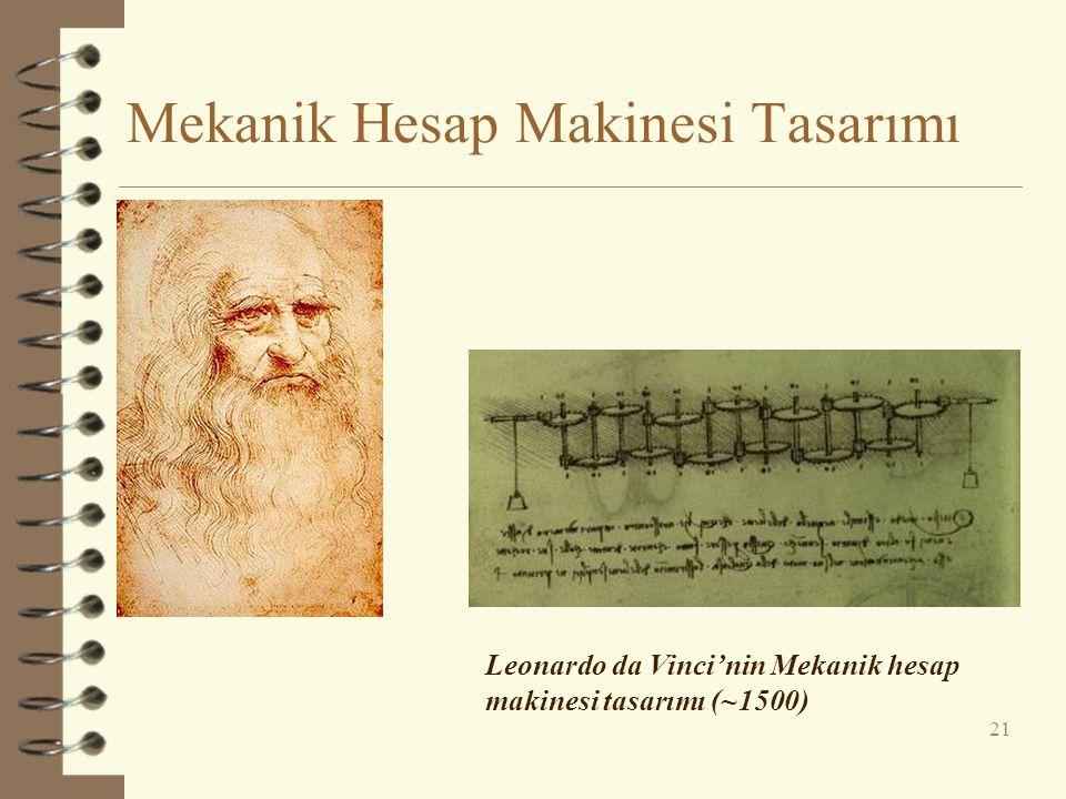 Mekanik Hesap Makinesi Tasarımı 21 Leonardo da Vinci'nin Mekanik hesap makinesi tasarımı (~1500)
