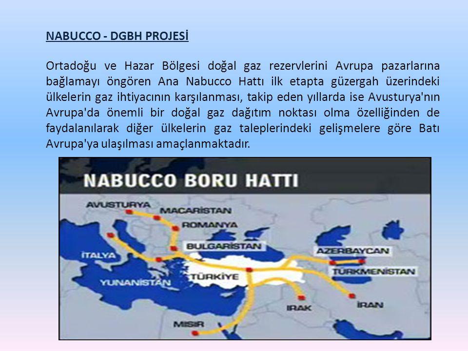 NABUCCO - DGBH PROJESİ Ortadoğu ve Hazar Bölgesi doğal gaz rezervlerini Avrupa pazarlarına bağlamayı öngören Ana Nabucco Hattı ilk etapta güzergah üze