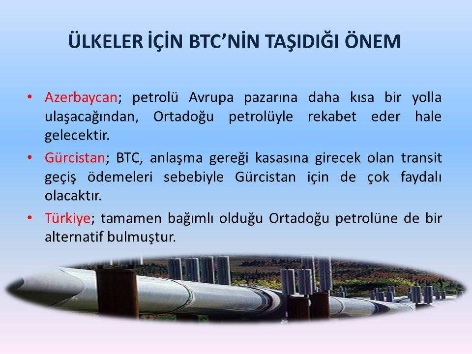 ÜLKELER İÇİN BTC'NİN TAŞIDIĞI ÖNEM Azerbaycan; petrolü Avrupa pazarına daha kısa bir yolla ulaşacağından, Ortadoğu petrolüyle rekabet eder hale gelece