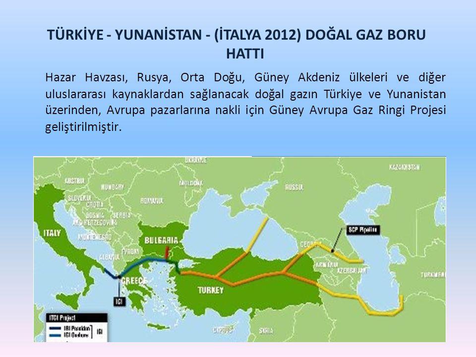 TÜRKİYE - YUNANİSTAN - (İTALYA 2012) DOĞAL GAZ BORU HATTI Hazar Havzası, Rusya, Orta Doğu, Güney Akdeniz ülkeleri ve diğer uluslararası kaynaklardan s