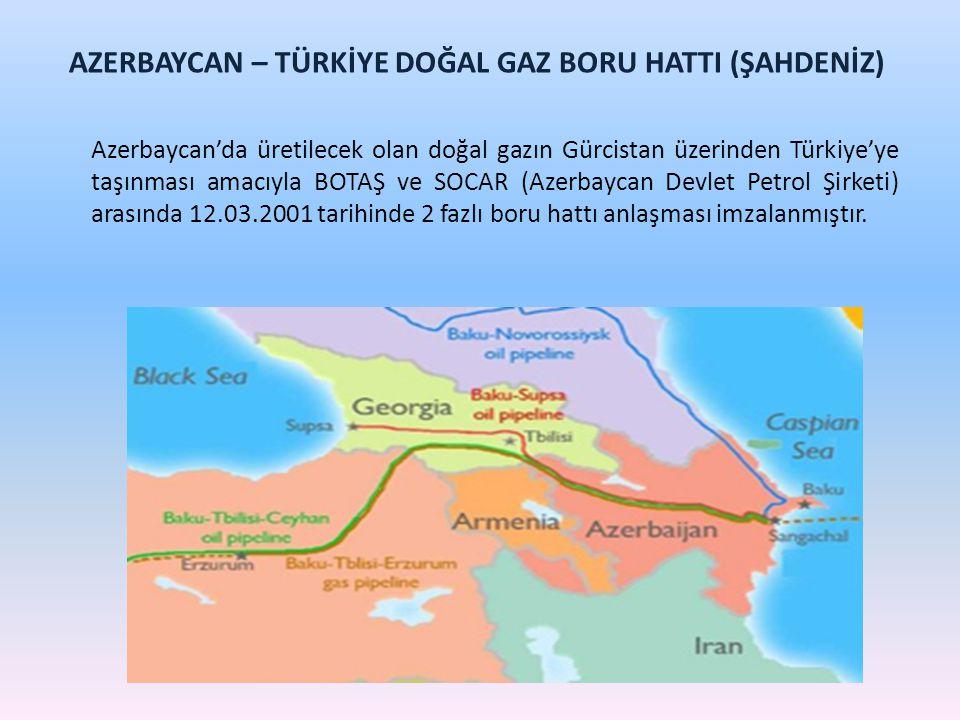 AZERBAYCAN – TÜRKİYE DOĞAL GAZ BORU HATTI (ŞAHDENİZ) Azerbaycan'da üretilecek olan doğal gazın Gürcistan üzerinden Türkiye'ye taşınması amacıyla BOTAŞ