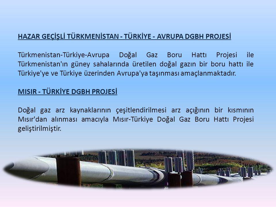 HAZAR GEÇİŞLİ TÜRKMENİSTAN - TÜRKİYE - AVRUPA DGBH PROJESİ Türkmenistan-Türkiye-Avrupa Doğal Gaz Boru Hattı Projesi ile Türkmenistan'ın güney sahaları