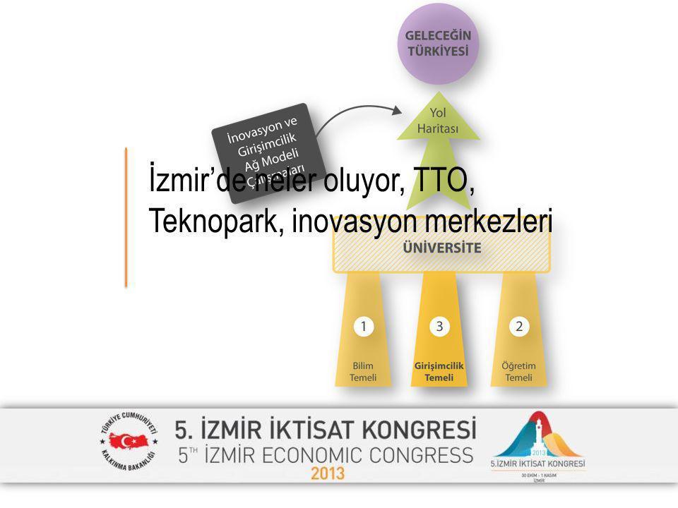 İzmir'de neler oluyor, TTO, Teknopark, inovasyon merkezleri