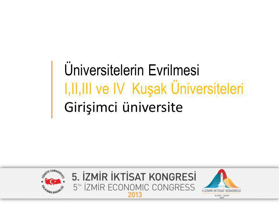 Üniversitelerin Evrilmesi I,II,III ve IV Kuşak Üniversiteleri Girişimci üniversite