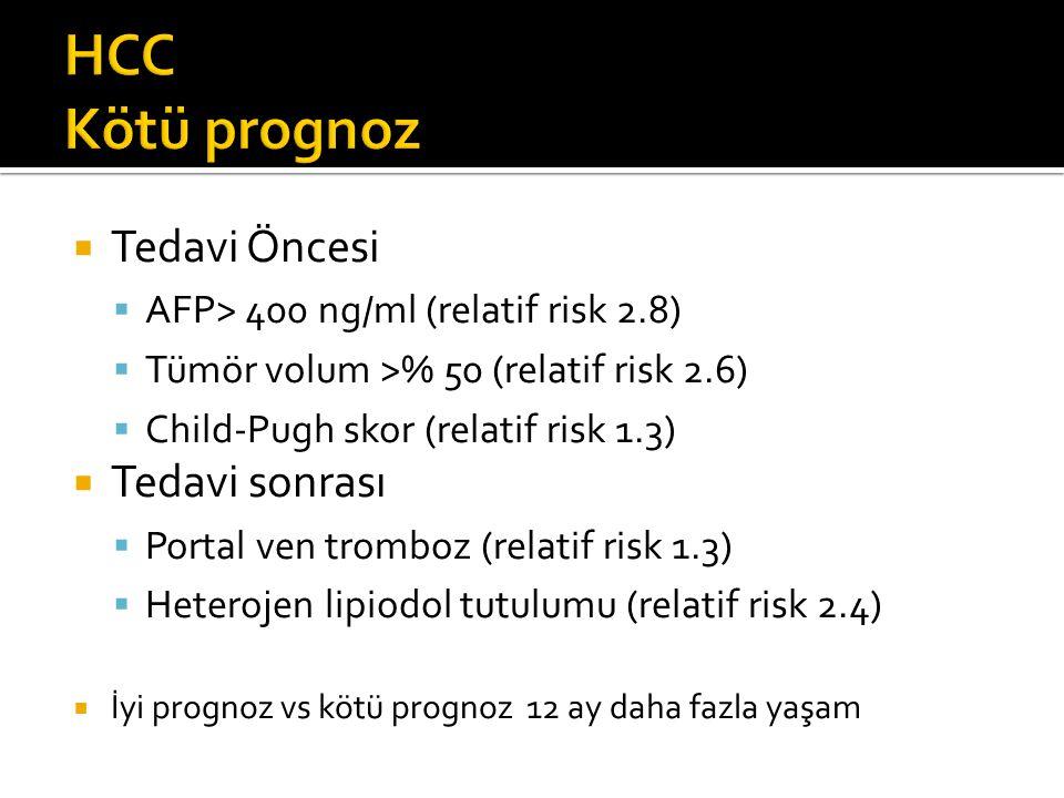  Tedavi Öncesi  AFP> 400 ng/ml (relatif risk 2.8)  Tümör volum >% 50 (relatif risk 2.6)  Child-Pugh skor (relatif risk 1.3)  Tedavi sonrası  Portal ven tromboz (relatif risk 1.3)  Heterojen lipiodol tutulumu (relatif risk 2.4)  İyi prognoz vs kötü prognoz 12 ay daha fazla yaşam