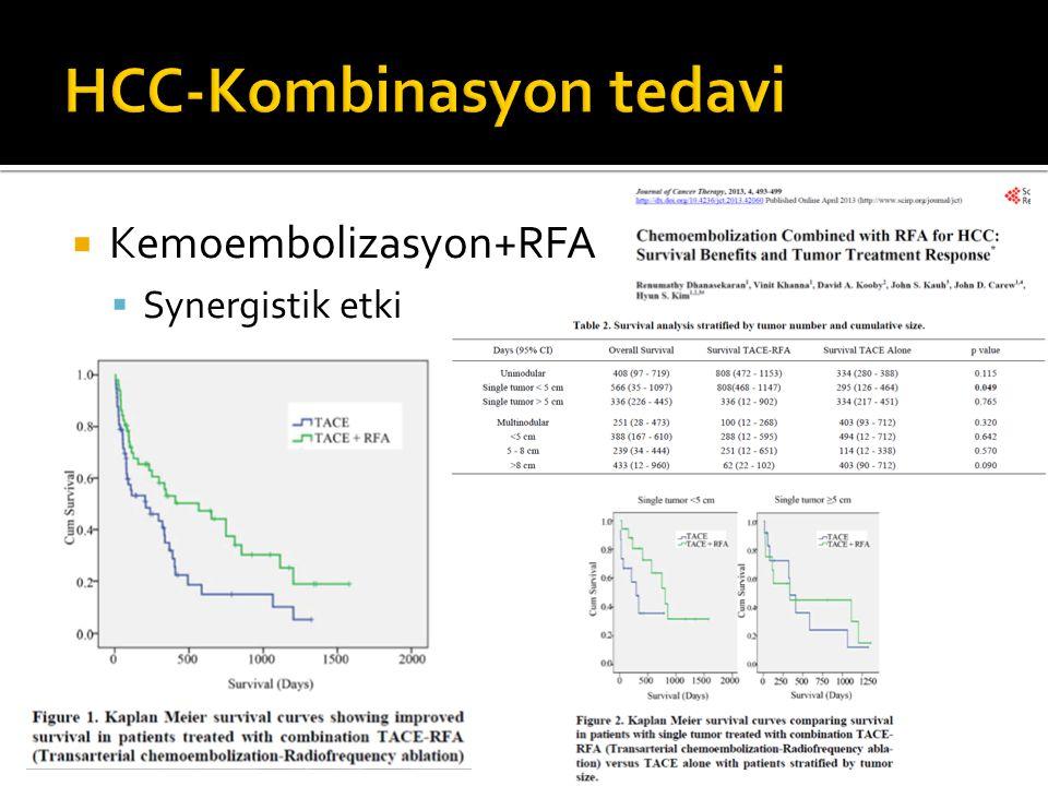  Kemoembolizasyon+RFA  Synergistik etki