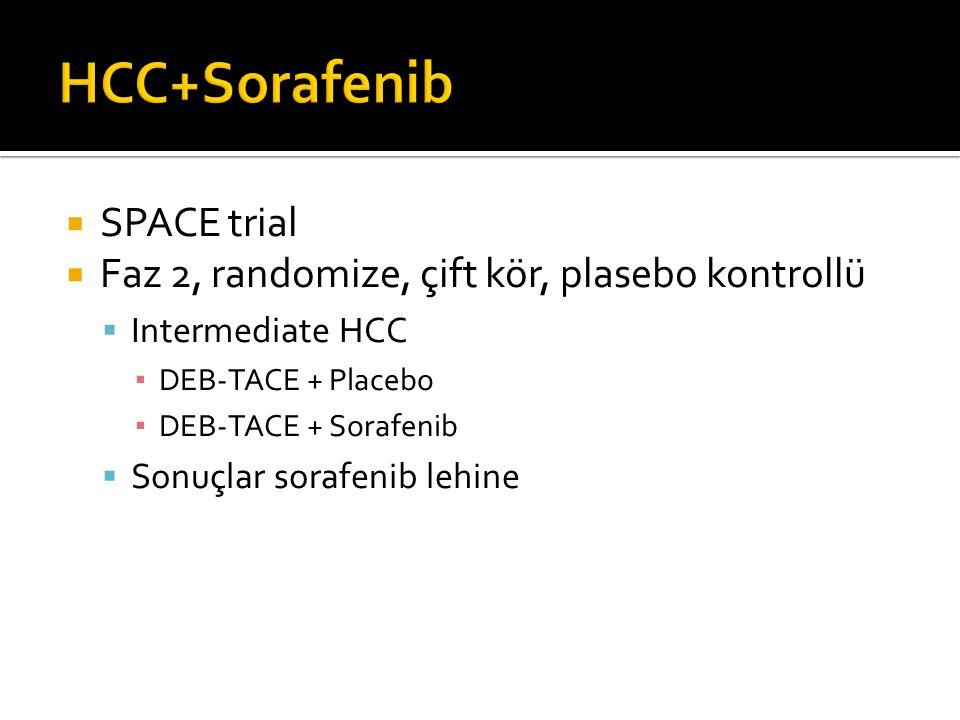  SPACE trial  Faz 2, randomize, çift kör, plasebo kontrollü  Intermediate HCC ▪ DEB-TACE + Placebo ▪ DEB-TACE + Sorafenib  Sonuçlar sorafenib lehine