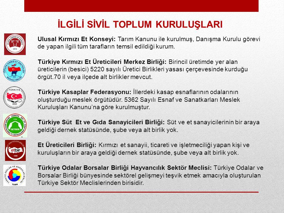 Ulusal Kırmızı Et Konseyi: Tarım Kanunu ile kurulmuş, Danışma Kurulu görevi de yapan ilgili tüm tarafların temsil edildiği kurum. Türkiye Kırmızı Et Ü