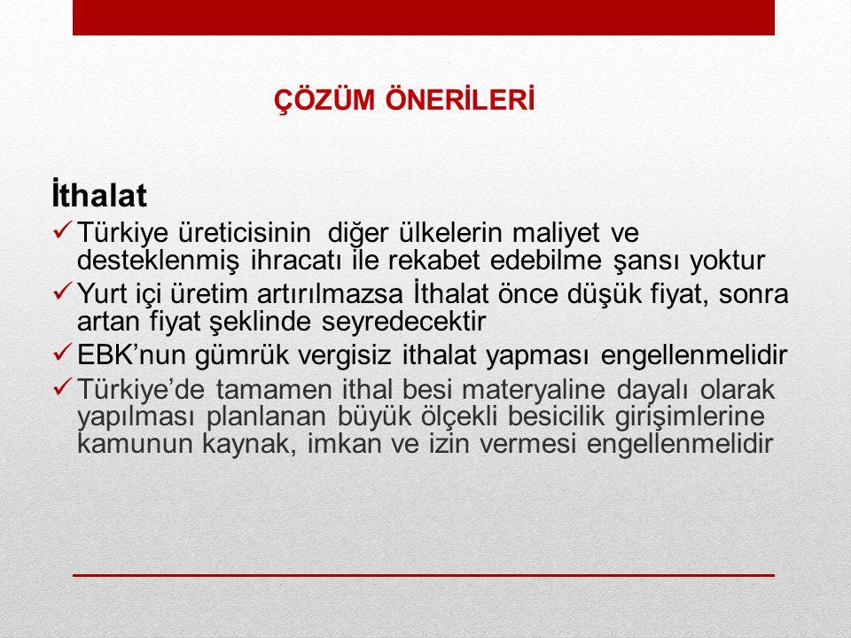 İthalat Türkiye üreticisinin diğer ülkelerin maliyet ve desteklenmiş ihracatı ile rekabet edebilme şansı yoktur Yurt içi üretim artırılmazsa İthalat ö
