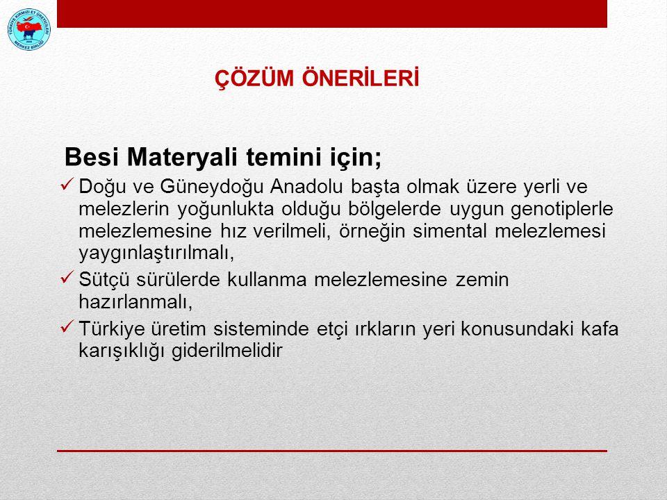 Besi Materyali temini için; Doğu ve Güneydoğu Anadolu başta olmak üzere yerli ve melezlerin yoğunlukta olduğu bölgelerde uygun genotiplerle melezlemes