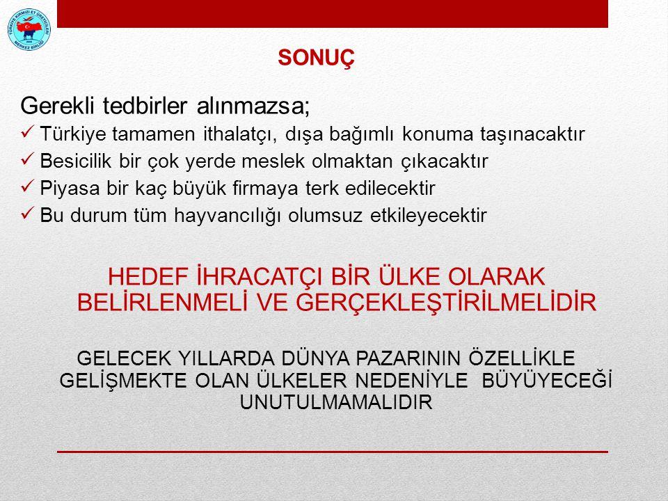 Gerekli tedbirler alınmazsa; Türkiye tamamen ithalatçı, dışa bağımlı konuma taşınacaktır Besicilik bir çok yerde meslek olmaktan çıkacaktır Piyasa bir