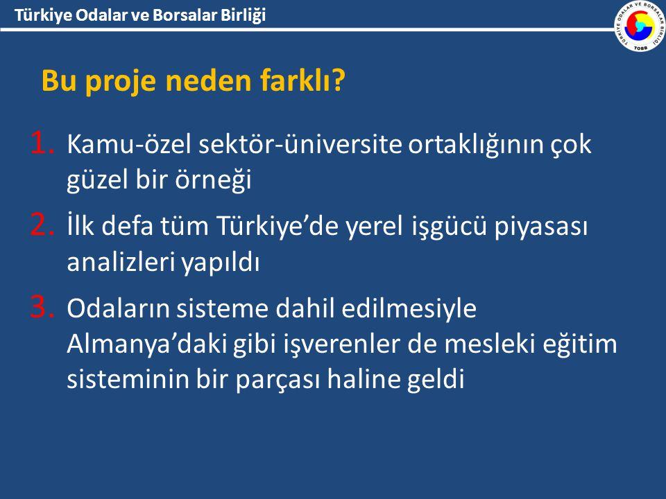 Türkiye Odalar ve Borsalar Birliği Bu proje neden farklı.
