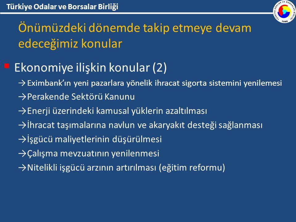 Türkiye Odalar ve Borsalar Birliği Önümüzdeki dönemde takip etmeye devam edeceğimiz konular  Ekonomiye ilişkin konular (2) →Eximbank'ın yeni pazarlara yönelik ihracat sigorta sistemini yenilemesi →Perakende Sektörü Kanunu →Enerji üzerindeki kamusal yüklerin azaltılması →İhracat taşımalarına navlun ve akaryakıt desteği sağlanması →İşgücü maliyetlerinin düşürülmesi →Çalışma mevzuatının yenilenmesi →Nitelikli işgücü arzının artırılması (eğitim reformu)